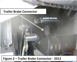 Brake Controller Recommendation For An Rv Built On A 2012