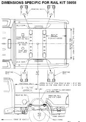 Dimensions Used For Placing Fifth Wheel Hitch In Bed Of