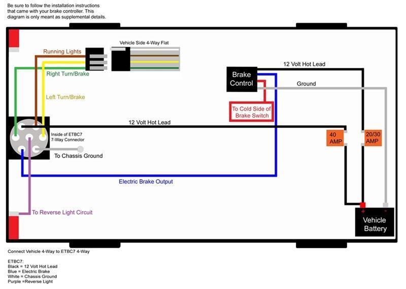 2016 Dodge Ram Brake Controller Wiring Diagram wiring diagram maker – Hopkins Brake Controller Wiring Diagram