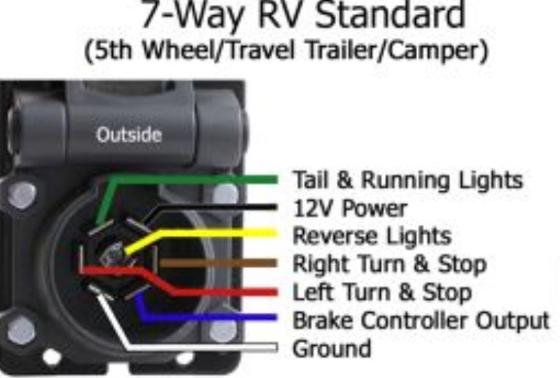 pollak wiring diagram how do trailers maintain ground connection from tow  how do trailers maintain ground connection from tow