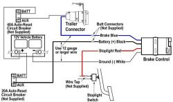 Pleasing Where Does Blue Wire Of 7 Way Run To Power Trailer Brakes Etrailer Com Wiring 101 Capemaxxcnl