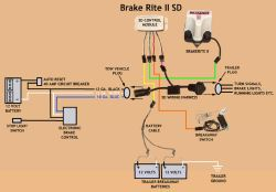 Troubleshooting titan brakerite sd electric hydraulic actuator kit click to enlarge asfbconference2016 Images