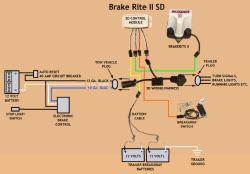 troubleshooting titan brakerite sd electric hydraulic. Black Bedroom Furniture Sets. Home Design Ideas