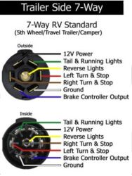 wiring diagram for 7 way rv plug the wiring diagram re wiring 7 way rv style trailer side wiring connector etrailer wiring