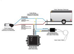 installation instructions for hopkins engager trailer breakaway kit Prodigy Brake Controller Wiring Diagram click to enlarge