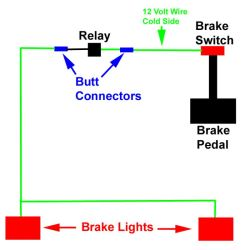 which wire to tap into for install of roadmaster brake lite relay onclick to enlarge