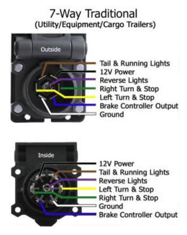 constant 12v on the 7 pin trailer lighting wiring harness | nissan frontier  forum  nissan frontier forum