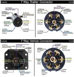 converting a semi 7 way trailer connector to an rv 7 way trailer rh etrailer com