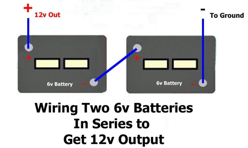 using ctek multi us 3300 to charge 6 volt batteries in connecting 12v batteries in series wiring 4 12v batteries in series