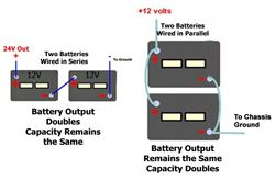 how to wire two batteries in parallel on an rv trailer etrailer com rh etrailer com 7 pin trailer wiring battery charger 7 pin trailer wiring battery charger