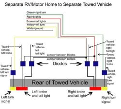 Tow Vehicle Wiring Diagram - wiring diagrams schematics