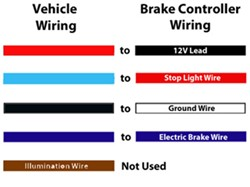 wiring codes aux and chmsl during brake controller install on 2003 rh etrailer com chevy trailer brake wiring diagram chevy brake light wiring diagram