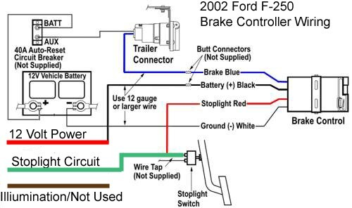 F350 Trailer Wiring Diagram : Wire diagram for installing a voyager brake controller on