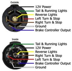 recommended 7 way wiring harness for 2000 sundowner horse trailerclick to enlarge
