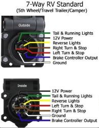 Qu on Troubleshooting Way Wiring Installations Etrailer Jpg