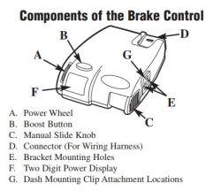 what does each button do on tekonsha primus iq trailer brake rh etrailer com Voyager Brake Controller Wiring Primus Tekonsha Electric Brake Wiring Diagram
