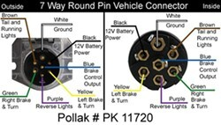 qu25613_250 how to wire the pollak 7 pole, round pin trailer wiring socket 7 pin trailer diagram at fashall.co
