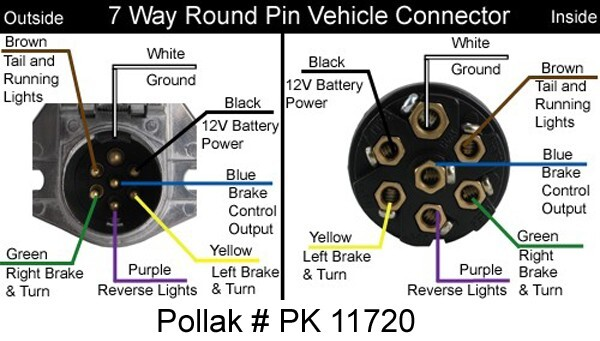 How To Wire The Pollak 7-pole  Round Pin Trailer Wiring Socket