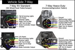 troubleshooting p2 wiring on 2006 ford f 650 with air