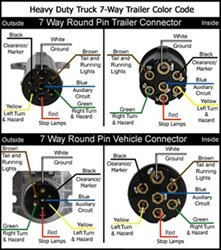 wiring diagram for a 1997 peterbilt semi tractor 7 pin round trailer side connector that you referenced click to enlarge