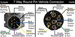 wiring diagram for a 1997 peterbilt semi tractor with 7 pin round rh etrailer com HH Trailer Wiring Diagram Landscape Trailers