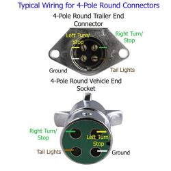 wiring diagram recommendation for 4 way round trailer connector rh etrailer com 4-way round trailer connector wiring diagram