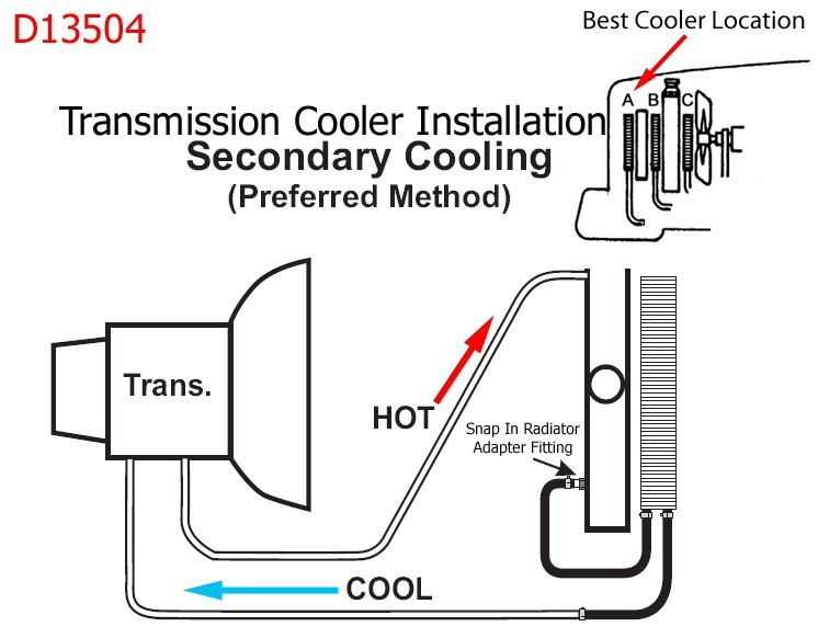 transmission cooler recommendation needed for a 2007 new body chevrolet silverado 6 0 liter