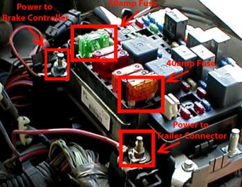 tekonsha p electronic brake page chevy truck forum gm this is the fuse block for a 2500 2002 sierra not sure if its the same or not 1 post is for brake controller and other for aux power