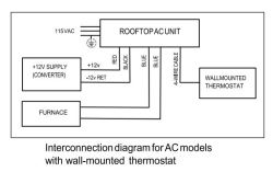 Rv Hvac Wiring | Wiring Diagram Rv Thermostat Wiring on