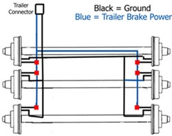 complete wiring for lights, electric brakes and controller ... double axle trailer wiring diagram