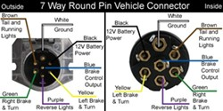 7Way RV and 7Way Round Pin Brake Controller Output Wire Connection
