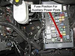 qu31139_250 fuse position to activate accessory power and brake control power 2007 chevy avalanche fuse box at reclaimingppi.co