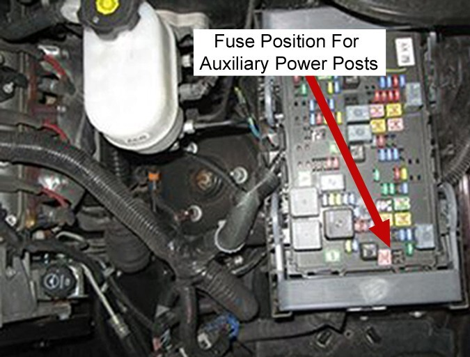 Fuse Position To Activate Accessory Power And Brake