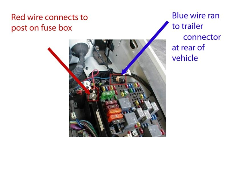 gm trailer wiring color code completing the under hood wiring to install brake 2005 dodge trailer wiring color code