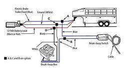 2wire switch wiring diagram wiring 3 wire breakaway switch as replacement for 2 wire switch  wiring 3 wire breakaway switch as