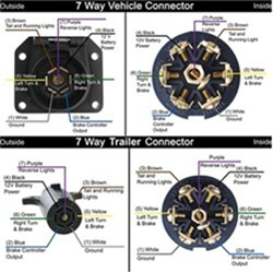 is the oem trailer wiring pattern the same for dodge ford and gm click to enlarge