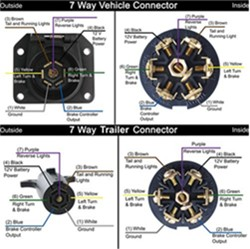 wiring diagram for 7 pole rv trailer connectors for a 1995 ford rh etrailer com 4-Way Trailer Wiring Diagram 7 Pin Round Wiring-Diagram