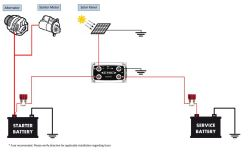 wiring diagram for the ctek d250s dual battery charger. Black Bedroom Furniture Sets. Home Design Ideas