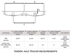 qu33224_250 placement of front and rear hangers when building a tandem axle 4 Flat Trailer Wiring Diagram at gsmx.co