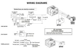Wiring Diagram for Atwood Water Heater 94023 | etrailer.com on