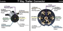 where to attach blue wire from 5 wires on trailer when installing a rh etrailer com 5 wire trailer plug wiring diagram