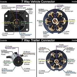 qu35493_2_250 pin designations of the 7 way round and the 7 way flat on the 4 way flat to 7 way round adapter wiring diagram at bakdesigns.co