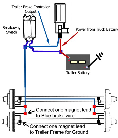 breakaway switch diagram for installation on a dump ... rv lights wiring schematics