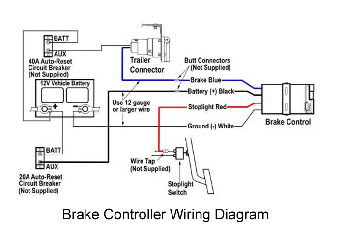electric trailer brake controller wiring diagram  schematic