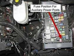 gmc savana fuse box 2013 gmc fuse box wiring diagram e10 2006 gmc savana fuse box 2013 gmc fuse box wiring diagram e10