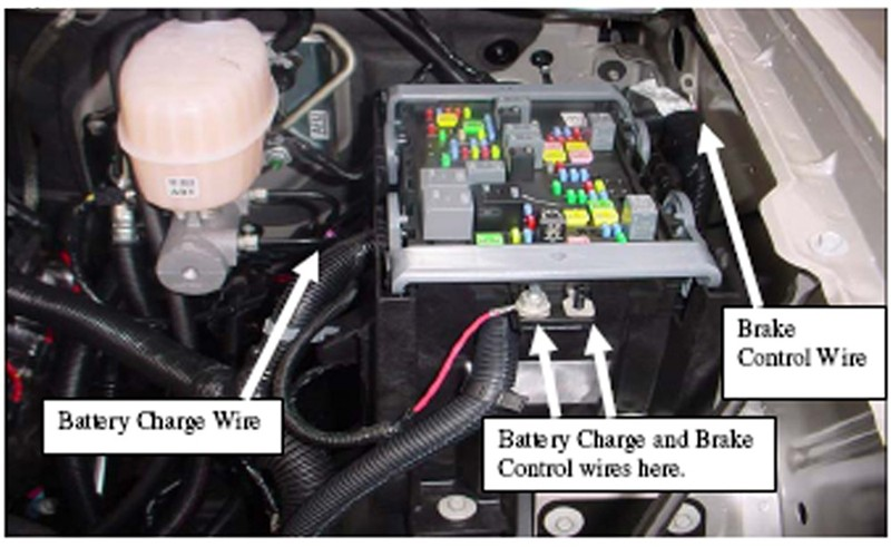 Locating The Brake Control And Battery Charge Wires On A