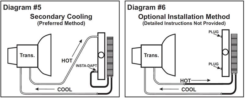 Cooling system overview moreover Fiat Doblo Engine  partment Fuse Box Diagram moreover Plenum also Change Battery 1998 2004 Dodge Intrepid 425342 further 771081 6bt Coolant Flow Tech. on dodge cooling system diagram