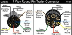wiring diagram for a 7 way round pin trailer connector on a 40 foot rh etrailer com 7 Spade Trailer Wiring Diagram 7-Wire Turn Signal Diagram