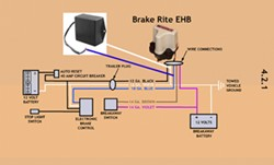 Wiring the titan brakerite ehb adapter to the titan brakerite ehb click to enlarge asfbconference2016