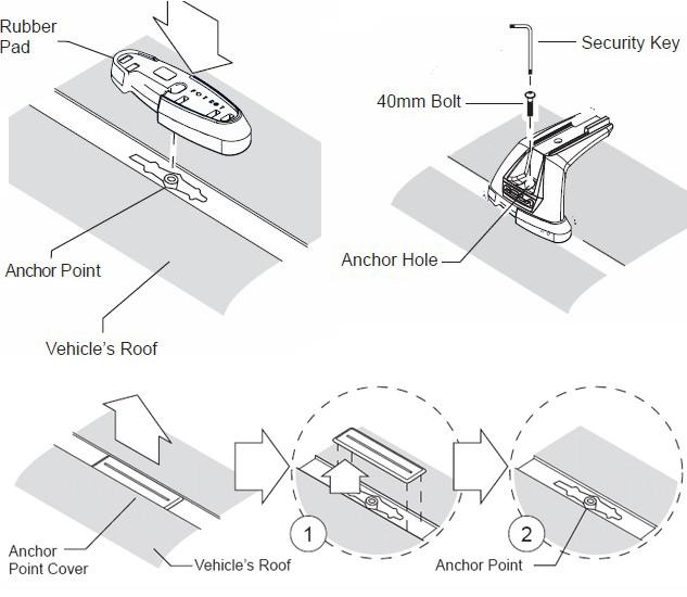 Installation Instructions For A Rola Roof Rack On A 2010